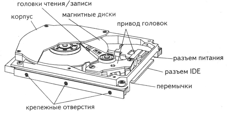 поменять жесткий диск в минске